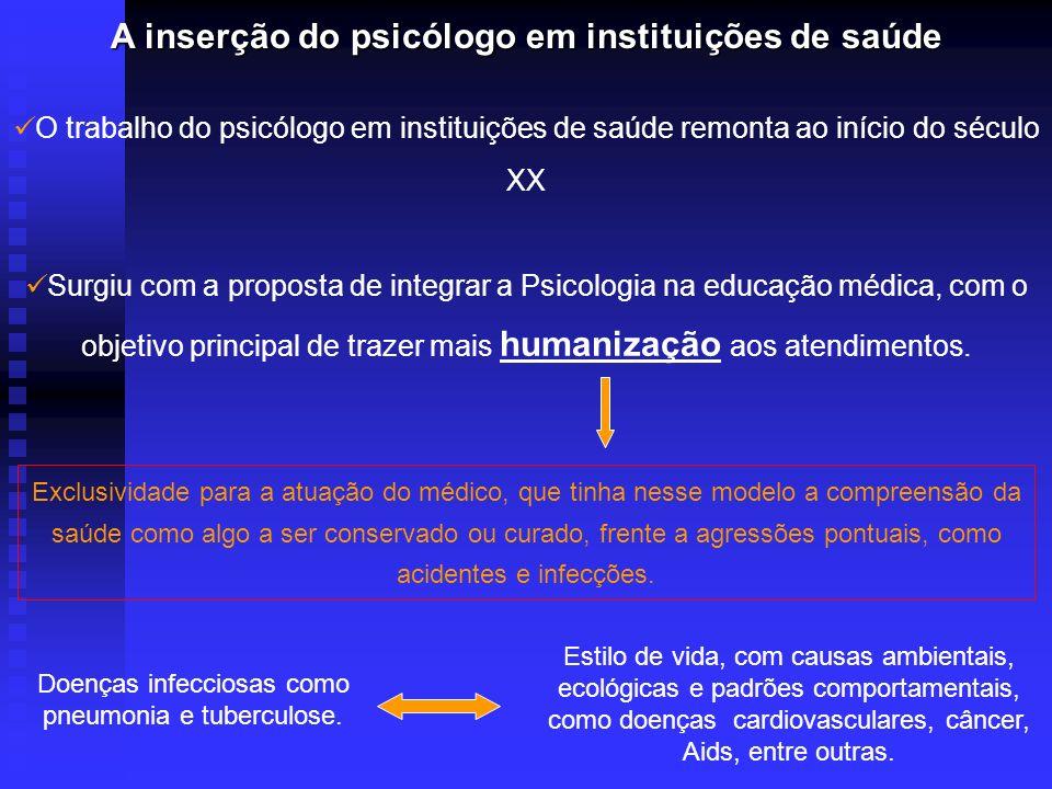 A inserção do psicólogo em instituições de saúde Ocorre ao final da década de 1970, com a finalidade de construir modelos alternativos ao hospital psiquiátrico, com vistas à redução de custos e maior eficácia dos atendimentos, por meio da formação de grupos multiprofissionais (Carvalho e Yamamoto, 2002).
