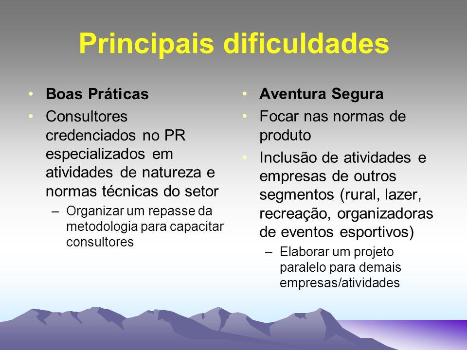 Principais dificuldades Boas Práticas Consultores credenciados no PR especializados em atividades de natureza e normas técnicas do setor –Organizar um