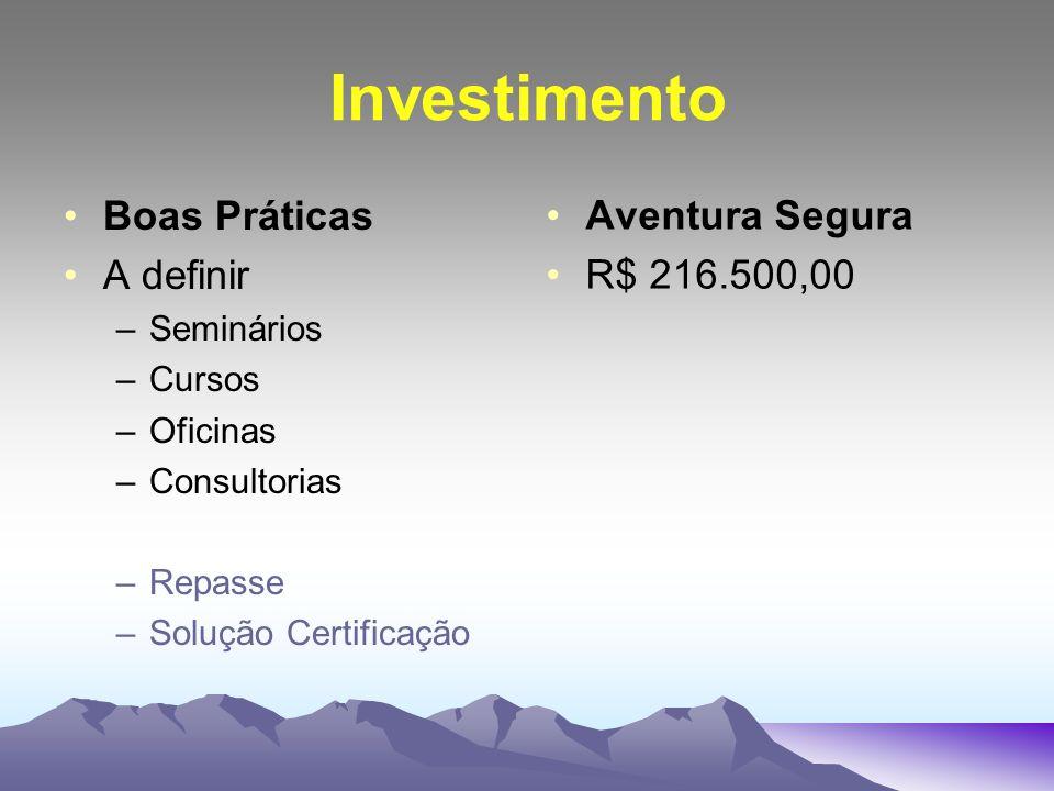 Investimento Boas Práticas A definir –Seminários –Cursos –Oficinas –Consultorias –Repasse –Solução Certificação Aventura Segura R$ 216.500,00