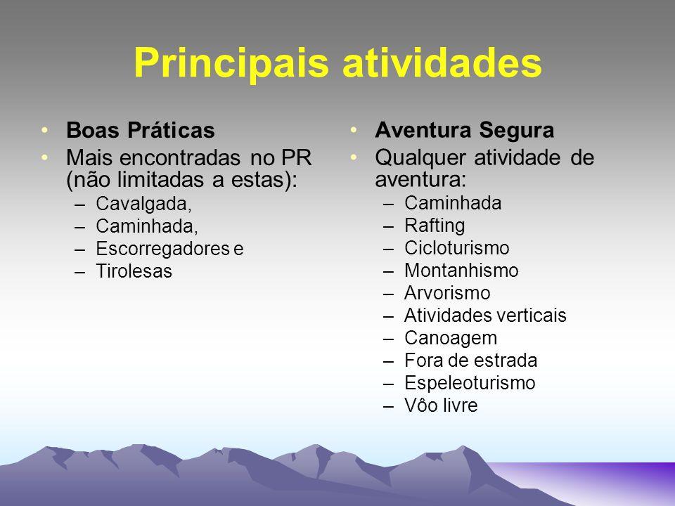 Principais atividades Boas Práticas Mais encontradas no PR (não limitadas a estas): –Cavalgada, –Caminhada, –Escorregadores e –Tirolesas Aventura Segu
