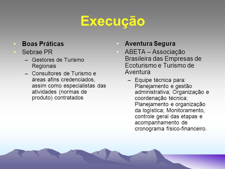 Execução Boas Práticas Sebrae PR –Gestores de Turismo Regionais –Consultores de Turismo e áreas afins credenciados, assim como especialistas das ativi