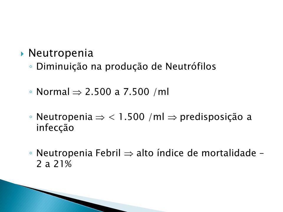 Neutropenia Diminuição na produção de Neutrófilos Normal 2.500 a 7.500 /ml Neutropenia < 1.500 /ml predisposição a infecção Neutropenia Febril alto ín