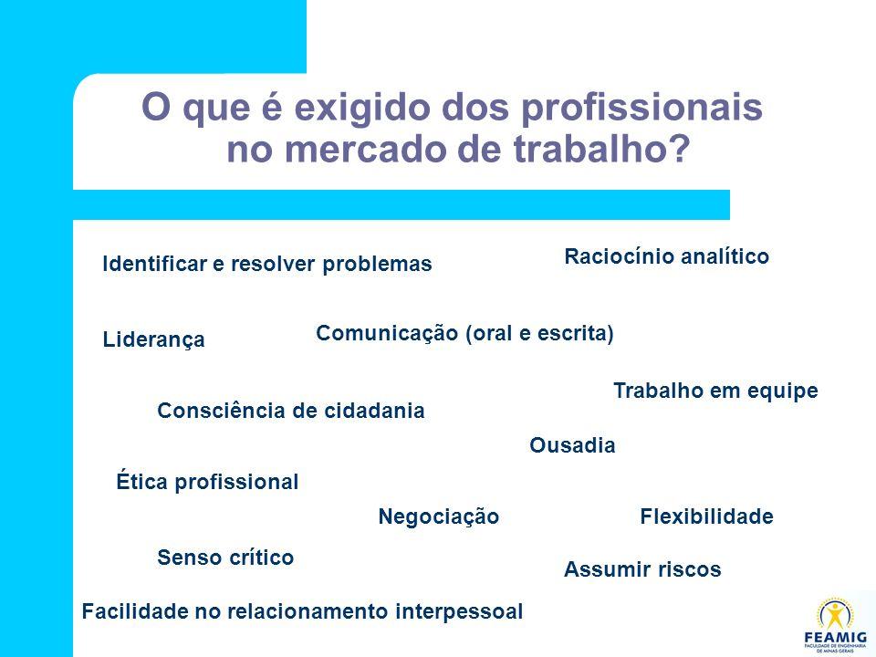 O que é exigido dos profissionais no mercado de trabalho? Consciência de cidadania Assumir riscos Ousadia Facilidade no relacionamento interpessoal Tr