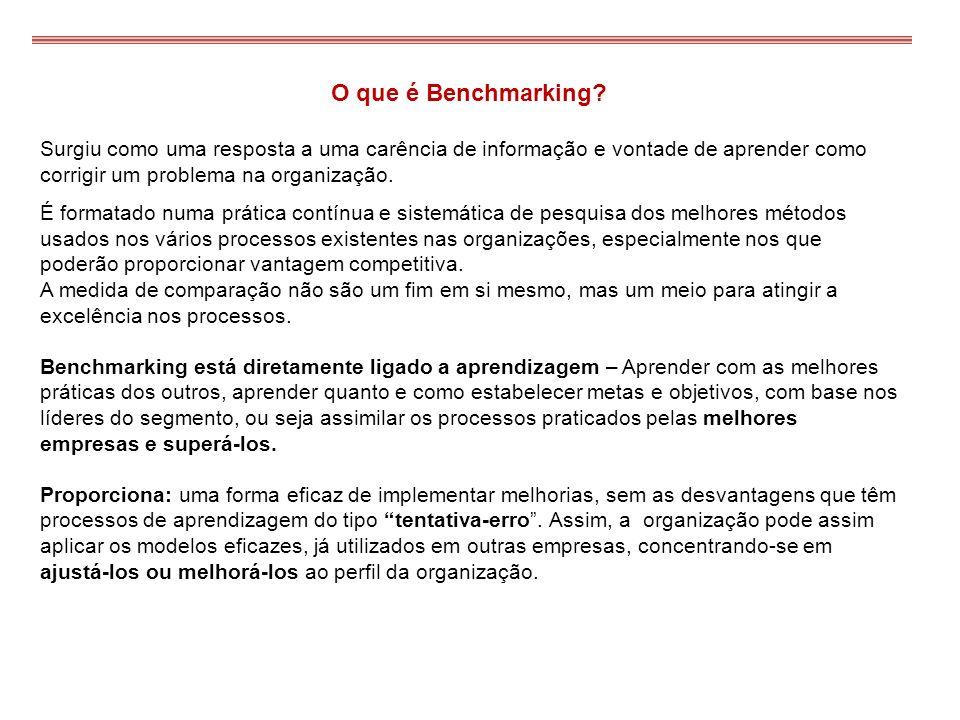 O que é Benchmarking? Surgiu como uma resposta a uma carência de informação e vontade de aprender como corrigir um problema na organização. É formatad