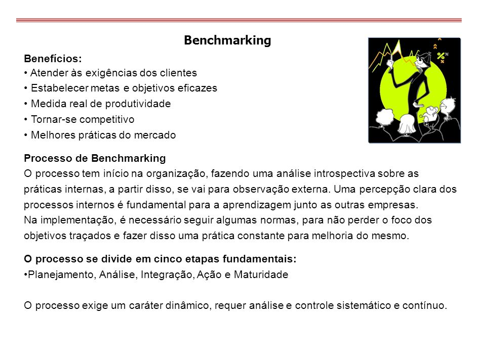 Benchmarking Benefícios: Atender às exigências dos clientes Estabelecer metas e objetivos eficazes Medida real de produtividade Tornar-se competitivo