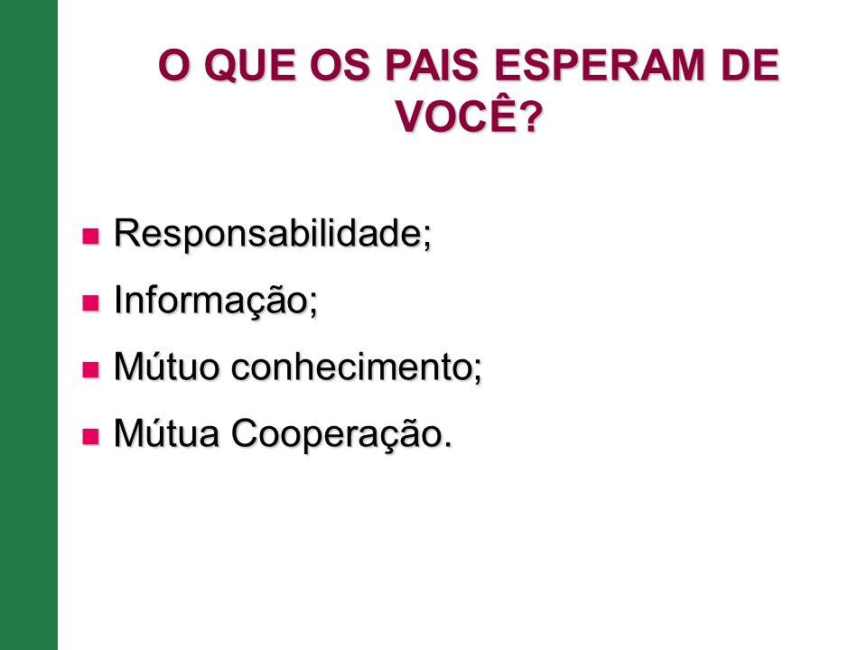 Responsabilidade; Responsabilidade; Informação; Informação; Mútuo conhecimento; Mútuo conhecimento; Mútua Cooperação. Mútua Cooperação. O QUE OS PAIS