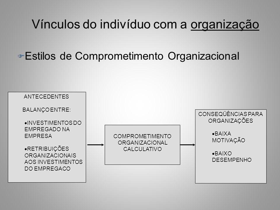 Vínculos do indivíduo com a organização F Estilos de Comprometimento Organizacional –Comprometimento Calculativo... Crenças relativas a perdas ou cust