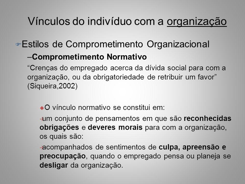 Vínculos do indivíduo com a organização F Estilos de Comprometimento Organizacional ANTECEDENTES BALANÇO ENTRE: INVESTIMENTOS DO EMPREGADO NA EMPRESA