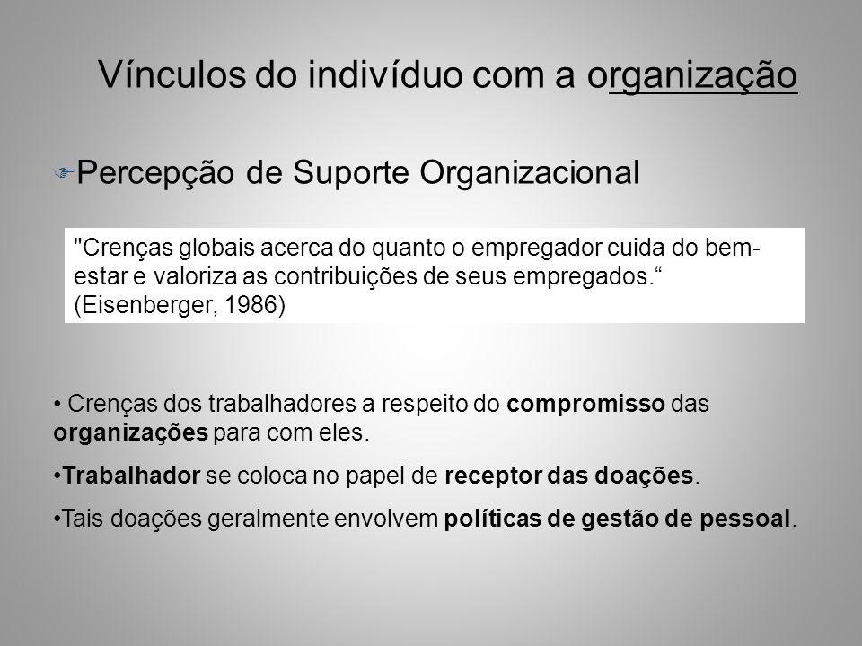 Vínculos do indivíduo com a organização F Estilos de Comprometimento Organizacional G comprometimento organizacional normativo: G esquema mental G com