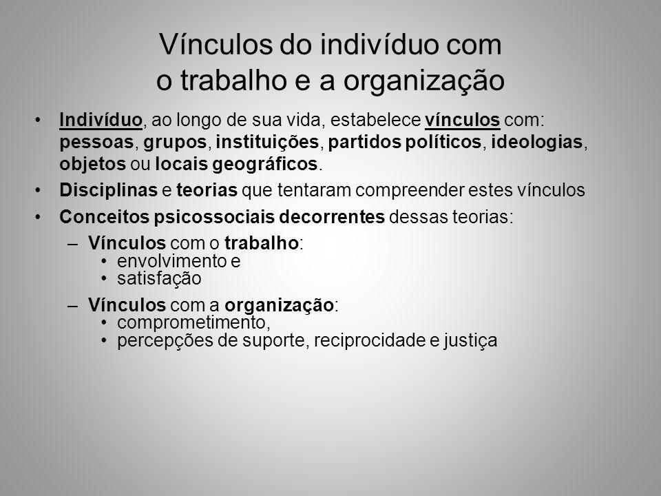 Vínculos do indivíduo com o trabalho e a organização Indivíduo, ao longo de sua vida, estabelece vínculos com: pessoas, grupos, instituições, partidos políticos, ideologias, objetos ou locais geográficos.