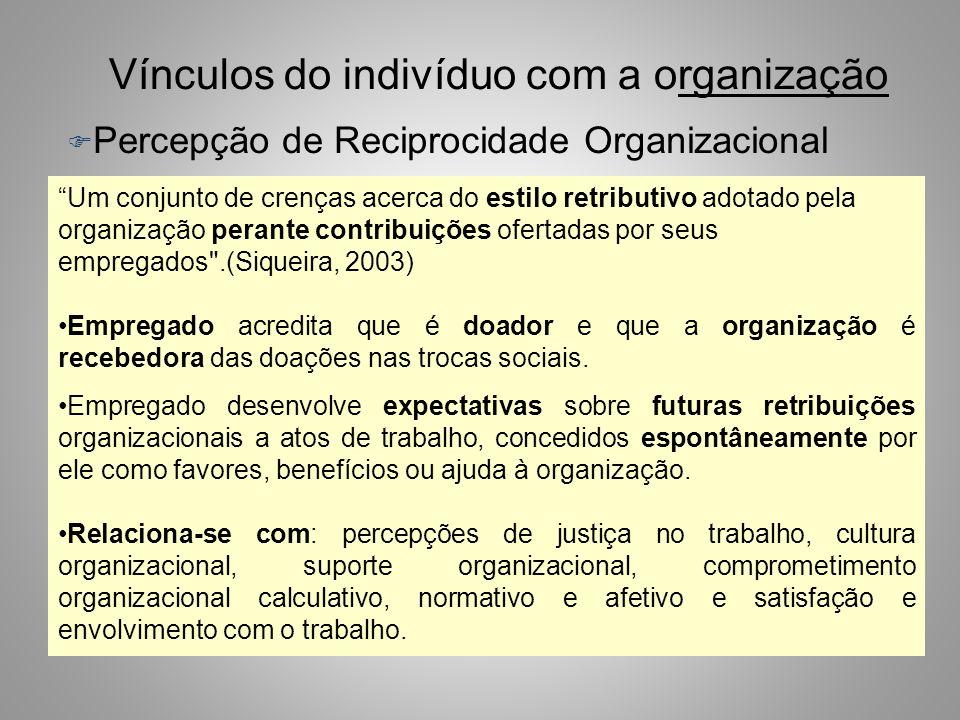 Vínculos do indivíduo com a organização F Percepção de Suporte Organizacional Pesquisas sinalizam que quanto maiores as percepções de suporte organiza