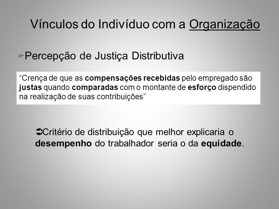 Vínculos do indivíduo com a organização F Percepção de Justiça nas Organizações Adams (1963) preconiza que a decisão do indivíduo de permanecer se rel