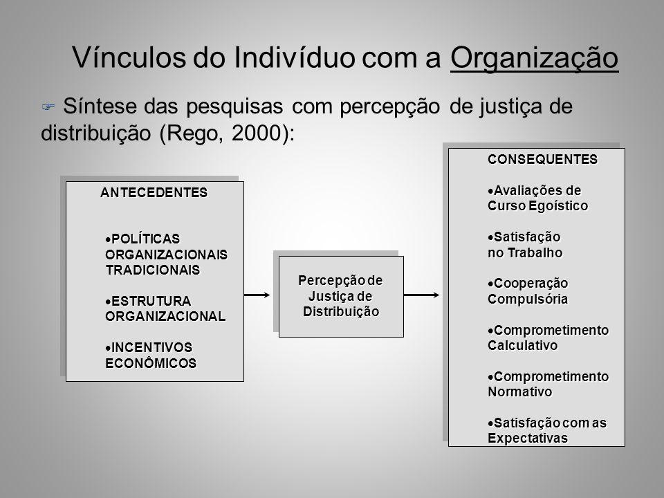 Vínculos do Indivíduo com a Organização F Percepção de Justiça Distributiva Crença de que as compensações recebidas pelo empregado são justas quando c