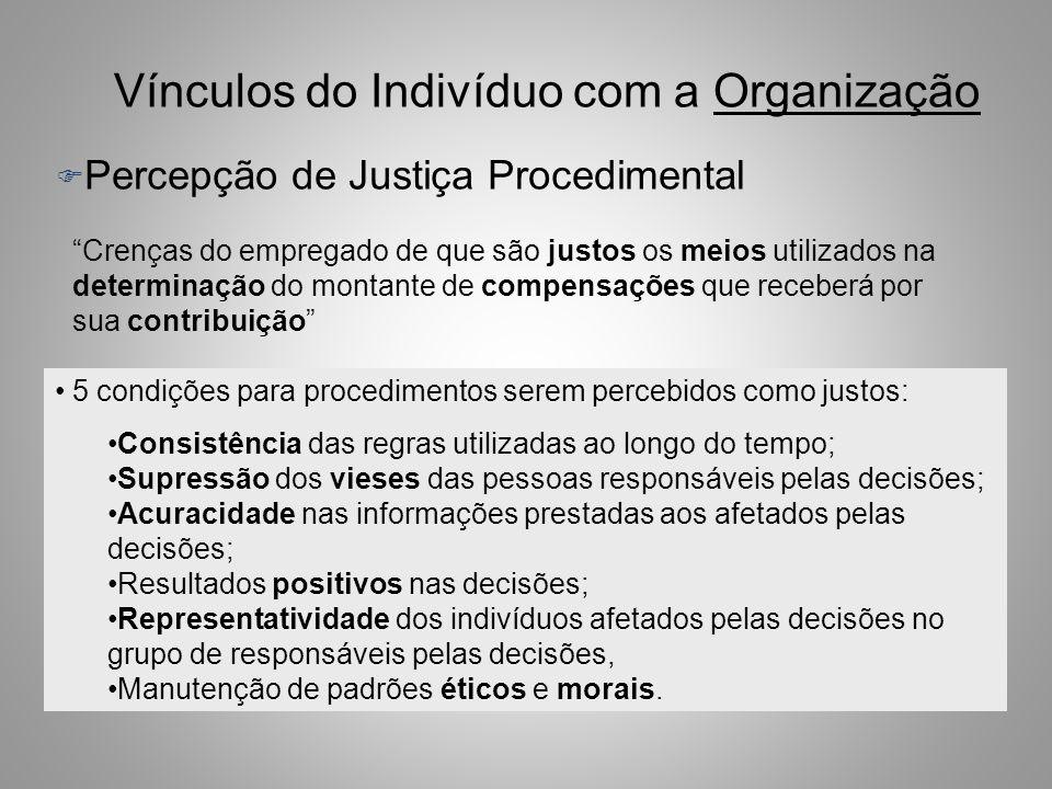 Vínculos do Indivíduo com a Organização F Síntese das pesquisas com percepção de justiça de distribuição (Rego, 2000): ANTECEDENTES POLÍTICAS ORGANIZA