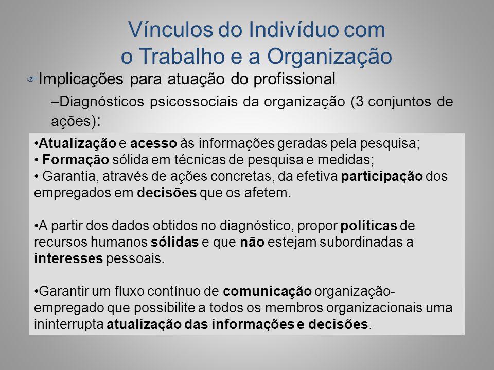 Vínculos do Indivíduo com a Organização F Síntese das pesquisas com percepção de justiça de procedimentos (Rego, 2000): PARTICIPAÇÃO PARTICIPAÇÃO ÉTIC