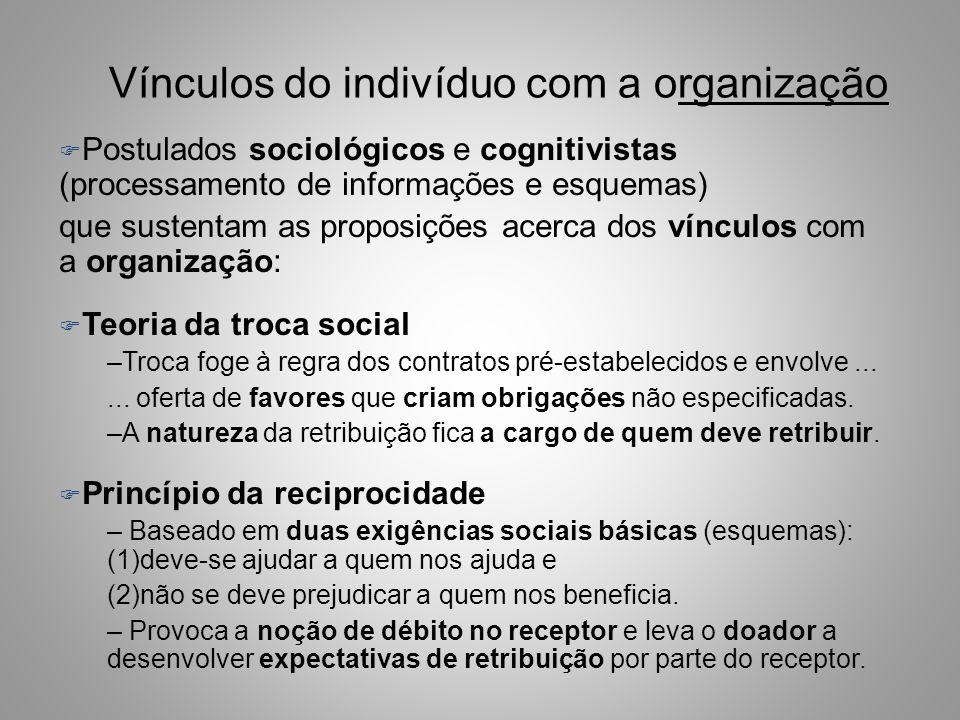 Vínculos do indivíduo com o trabalho Envolvimento com o trabalho F Antecedentes e conseqüentes: Correlatos: satisfação no trabalho & comprometimento o