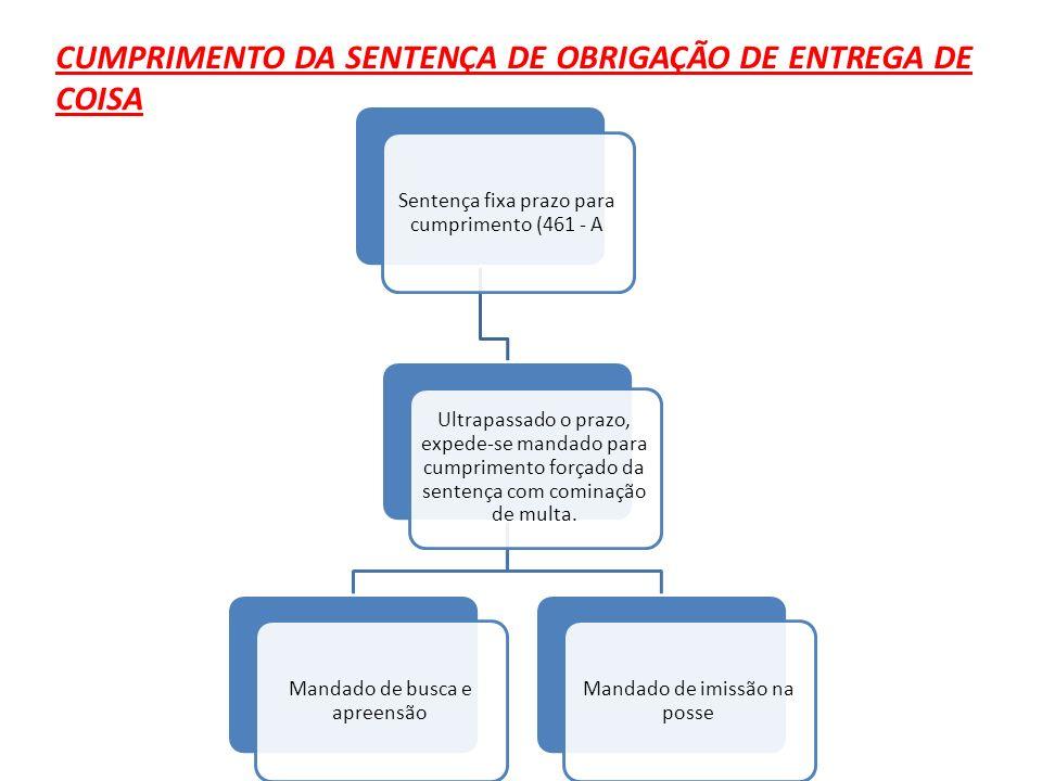CUMPRIMENTO DA SENTENÇA DE OBRIGAÇÃO DE ENTREGA DE COISA Sentença fixa prazo para cumprimento (461 - A Ultrapassado o prazo, expede-se mandado para cu