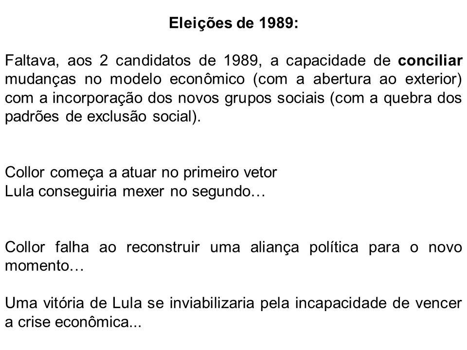 Eleições de 1989: Faltava, aos 2 candidatos de 1989, a capacidade de conciliar mudanças no modelo econômico (com a abertura ao exterior) com a incorporação dos novos grupos sociais (com a quebra dos padrões de exclusão social).