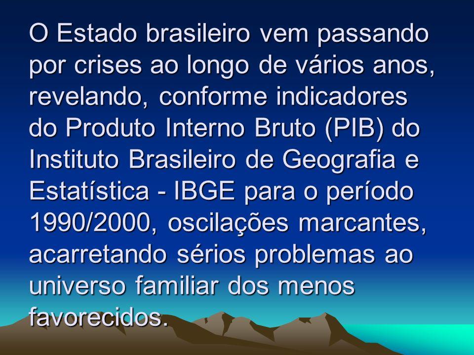 O Estado brasileiro vem passando por crises ao longo de vários anos, revelando, conforme indicadores do Produto Interno Bruto (PIB) do Instituto Brasi
