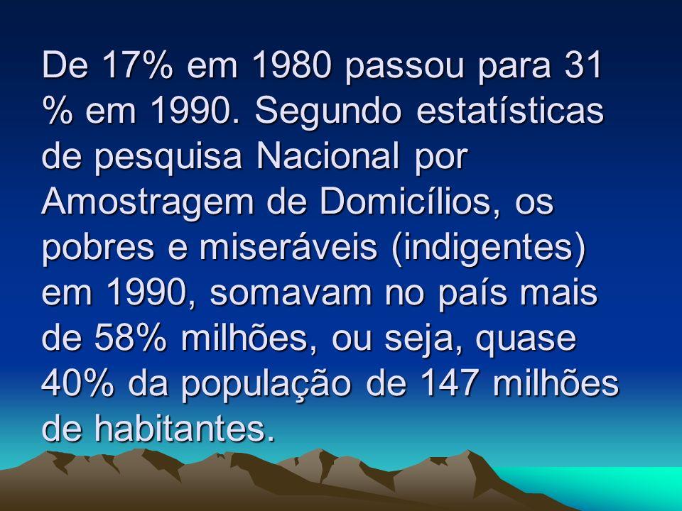 De 17% em 1980 passou para 31 % em 1990. Segundo estatísticas de pesquisa Nacional por Amostragem de Domicílios, os pobres e miseráveis (indigentes) e