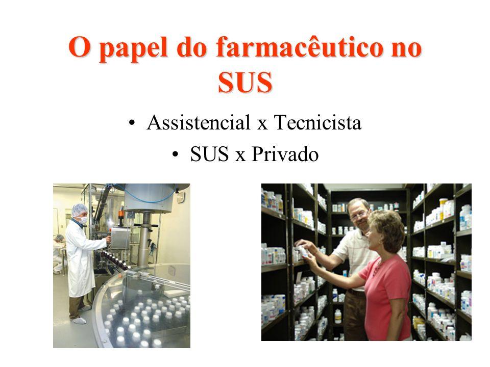 O papel do farmacêutico no SUS Assistencial x Tecnicista SUS x Privado