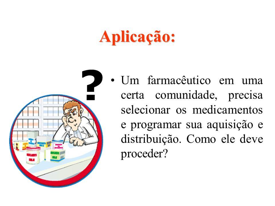 Aplicação: Um farmacêutico em uma certa comunidade, precisa selecionar os medicamentos e programar sua aquisição e distribuição. Como ele deve procede