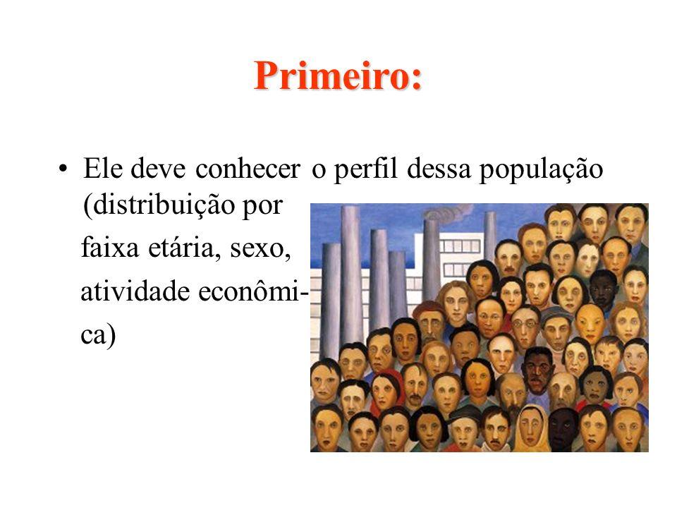 Ele deve conhecer o perfil dessa população (distribuição por faixa etária, sexo, atividade econômi- ca) Primeiro: