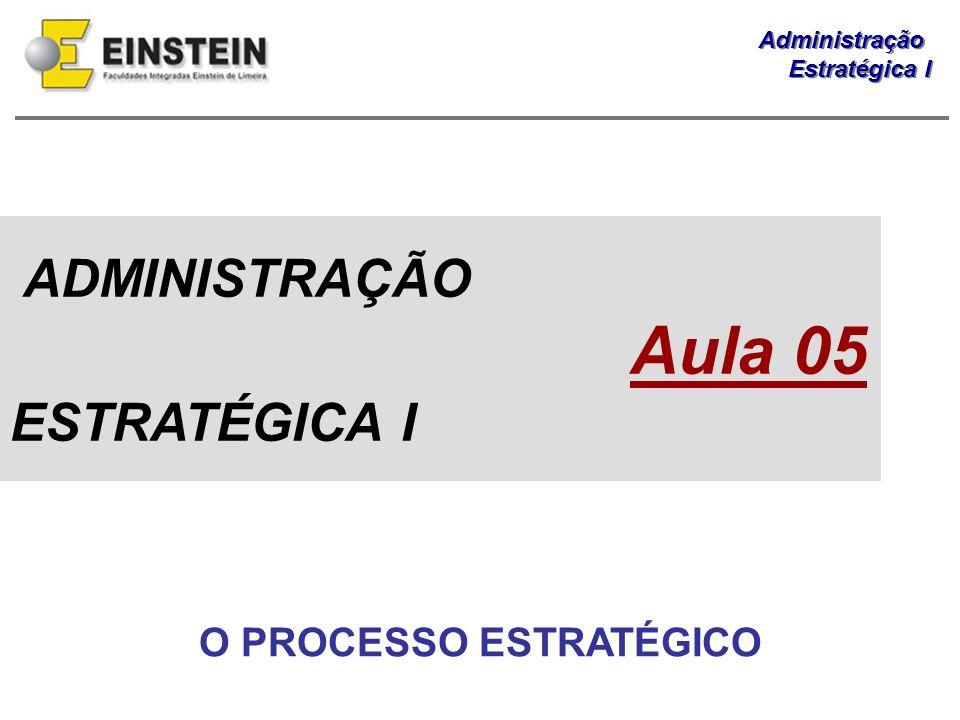 Administração Estratégica I Administração Estratégica I O PROCESSO ESTRATÉGICO ADMINISTRAÇÃO Aula 05 ESTRATÉGICA I