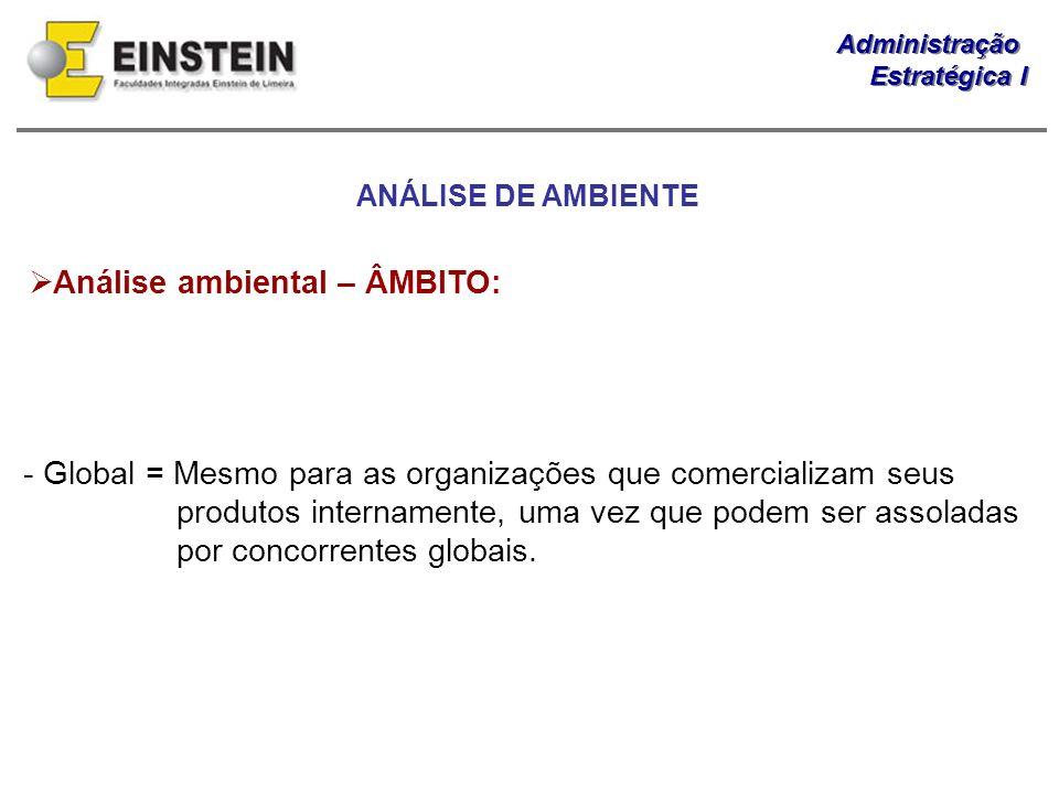 Administração Estratégica I Administração Estratégica I Análise ambiental – ÂMBITO: - Global = Mesmo para as organizações que comercializam seus produ