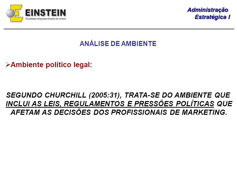 Administração Estratégica I Administração Estratégica I SEGUNDO CHURCHILL (2005:31), TRATA-SE DO AMBIENTE QUE INCLUI AS LEIS, REGULAMENTOS E PRESSÕES