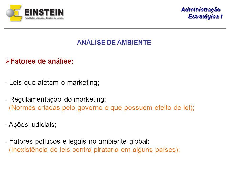 Administração Estratégica I Administração Estratégica I - Leis que afetam o marketing; - Regulamentação do marketing; (Normas criadas pelo governo e q