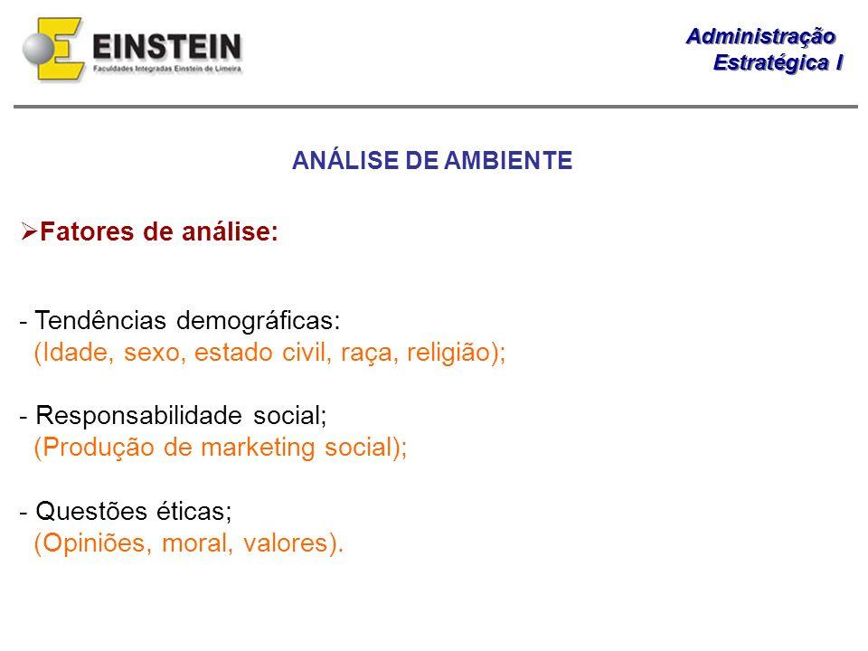 Administração Estratégica I Administração Estratégica I - Tendências demográficas: (Idade, sexo, estado civil, raça, religião); - Responsabilidade soc