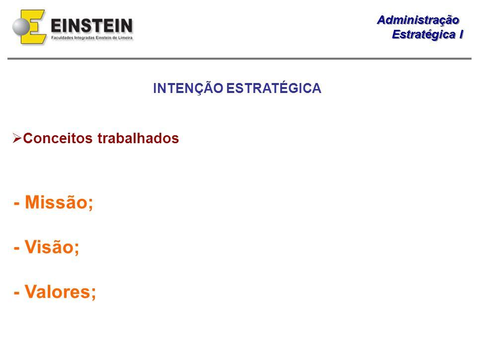Administração Estratégica I Administração Estratégica I Conceitos trabalhados - Missão; - Visão; - Valores; INTENÇÃO ESTRATÉGICA