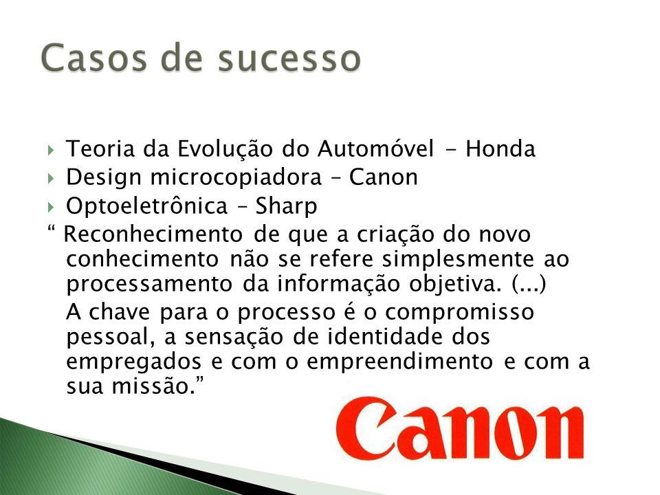 Teoria da Evolução do Automóvel - Honda Design microcopiadora – Canon Optoeletrônica – Sharp Reconhecimento de que a criação do novo conhecimento não se refere simplesmente ao processamento da informação objetiva.