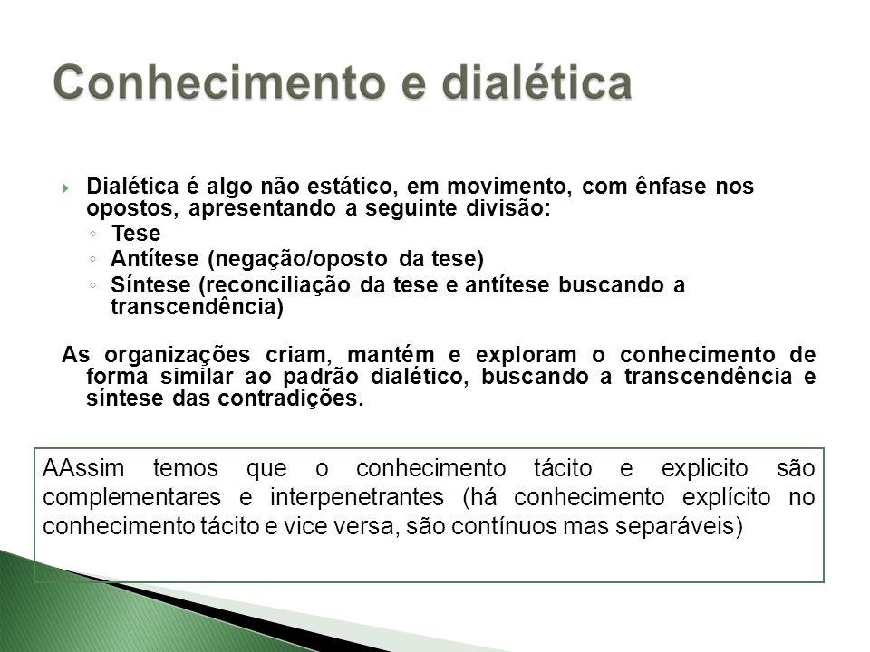 Dialética é algo não estático, em movimento, com ênfase nos opostos, apresentando a seguinte divisão: Tese Antítese (negação/oposto da tese) Síntese (