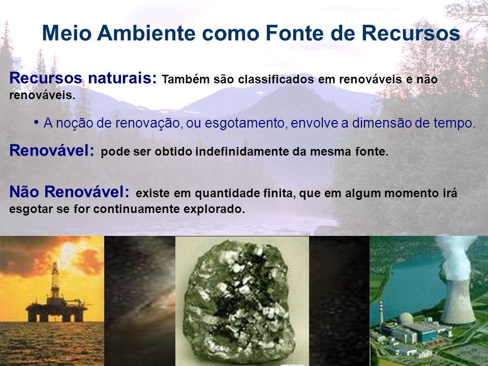 19 Meio Ambiente como Fonte de Recursos Recursos naturais: Também são classificados em renováveis e não renováveis. A noção de renovação, ou esgotamen