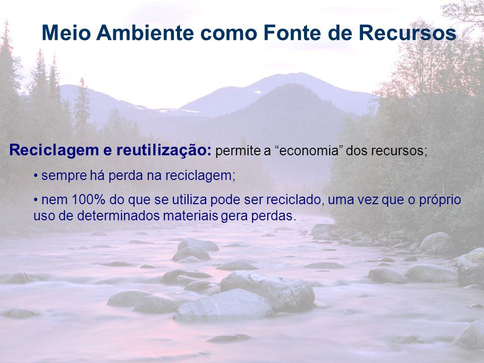 21 Meio Ambiente como Fonte de Recursos Reciclagem e reutilização: permite a economia dos recursos; sempre há perda na reciclagem; nem 100% do que se