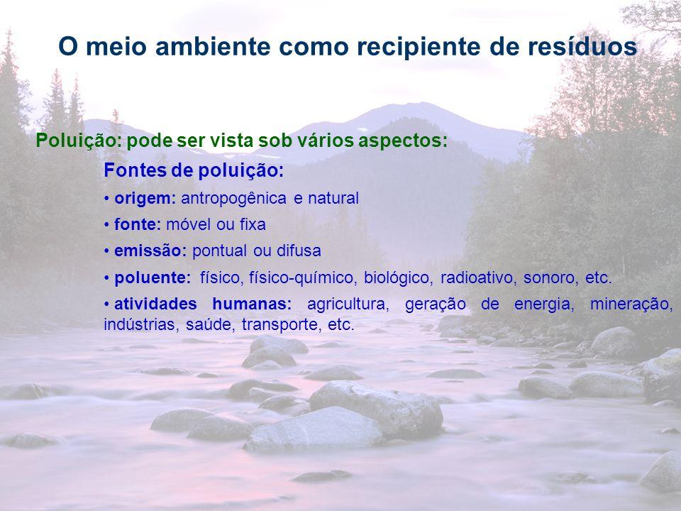 25 O meio ambiente como recipiente de resíduos Poluição: pode ser vista sob vários aspectos: Fontes de poluição: origem: antropogênica e natural fonte