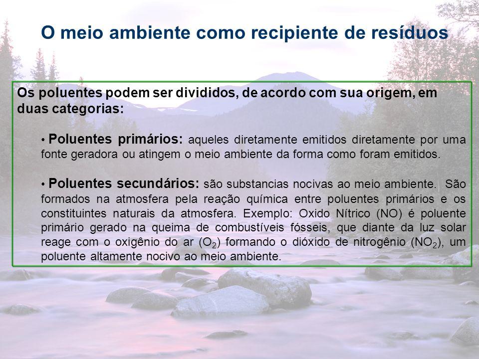 27 O meio ambiente como recipiente de resíduos Os poluentes podem ser divididos, de acordo com sua origem, em duas categorias: Poluentes primários: aq