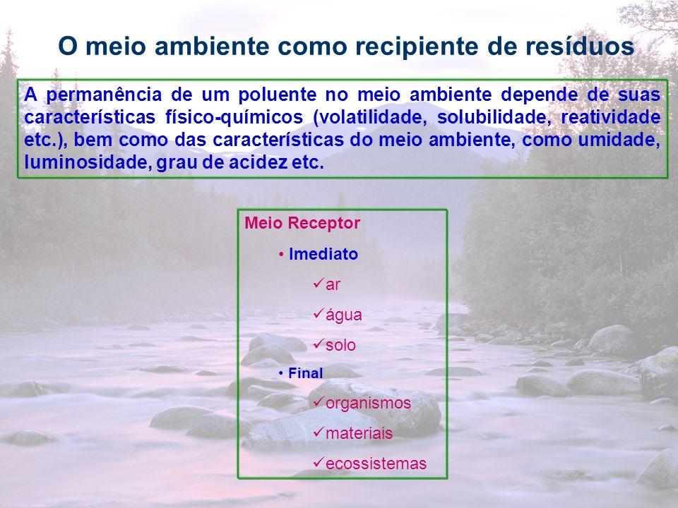 28 O meio ambiente como recipiente de resíduos A permanência de um poluente no meio ambiente depende de suas características físico-químicos (volatili