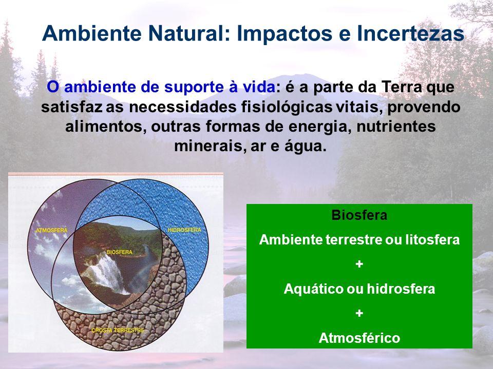 4 Biosfera Ambiente terrestre ou litosfera + Aquático ou hidrosfera + Atmosférico Ambiente Natural: Impactos e Incertezas O ambiente de suporte à vida