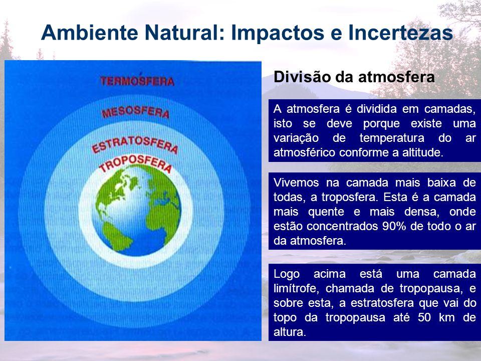 6 Divisão da atmosfera A atmosfera é dividida em camadas, isto se deve porque existe uma variação de temperatura do ar atmosférico conforme a altitude