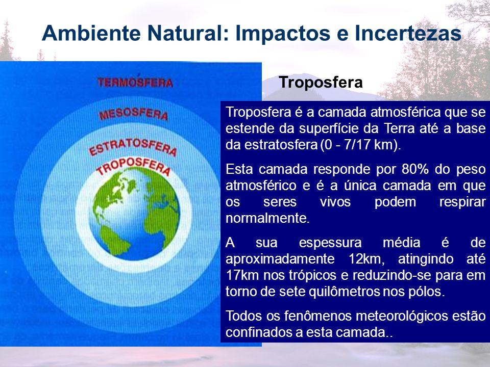 7 Ambiente Natural: Impactos e Incertezas Troposfera Troposfera é a camada atmosférica que se estende da superfície da Terra até a base da estratosfer