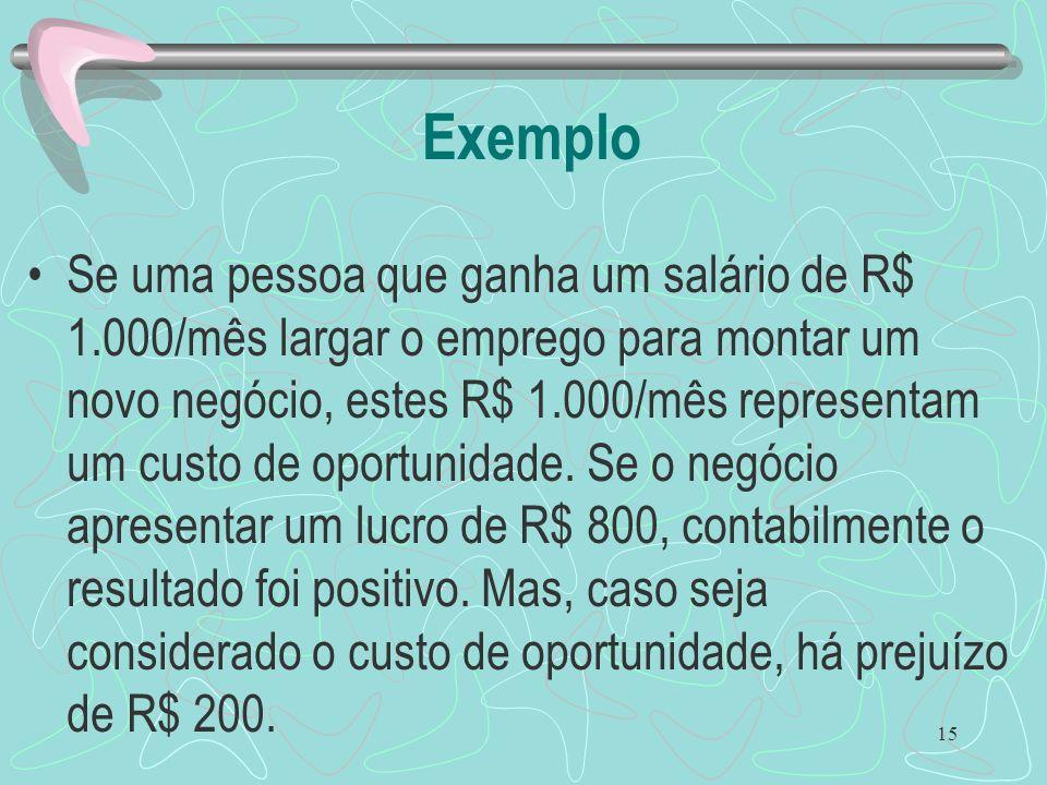 15 Exemplo Se uma pessoa que ganha um salário de R$ 1.000/mês largar o emprego para montar um novo negócio, estes R$ 1.000/mês representam um custo de