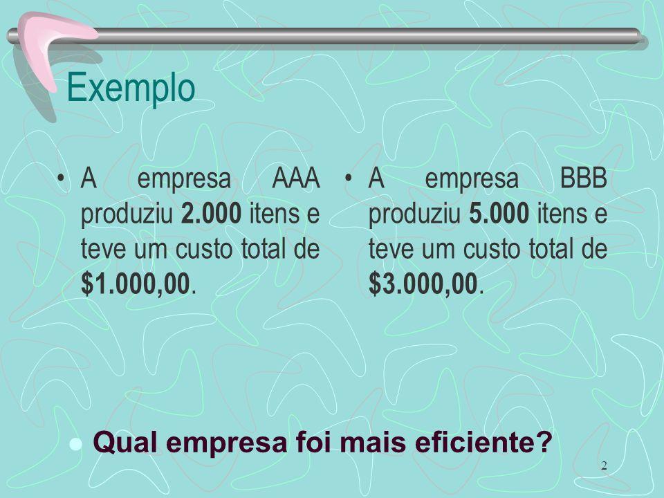 2 Exemplo A empresa AAA produziu 2.000 itens e teve um custo total de $1.000,00. A empresa BBB produziu 5.000 itens e teve um custo total de $3.000,00