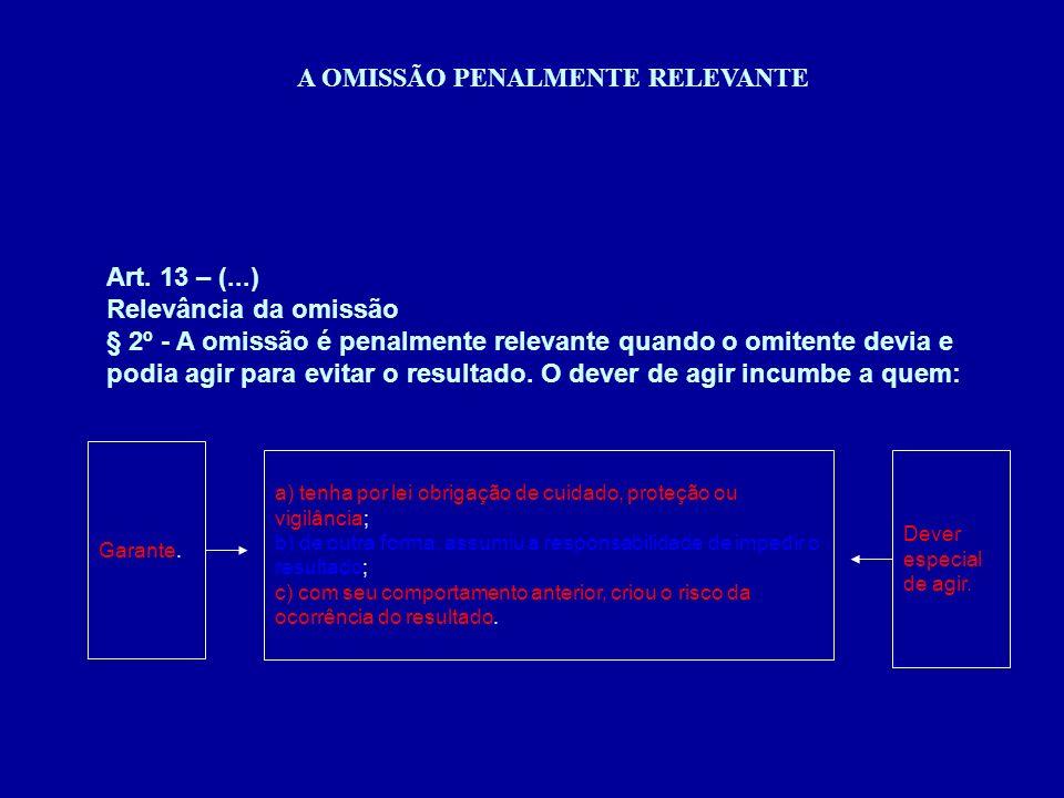 A OMISSÃO PENALMENTE RELEVANTE Art. 13 – (...) Relevância da omissão § 2º - A omissão é penalmente relevante quando o omitente devia e podia agir para