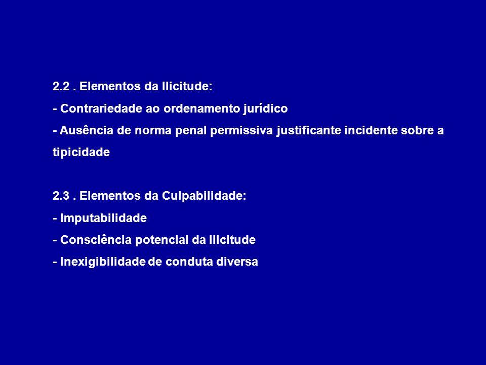 2.2. Elementos da Ilicitude: - Contrariedade ao ordenamento jurídico - Ausência de norma penal permissiva justificante incidente sobre a tipicidade 2.