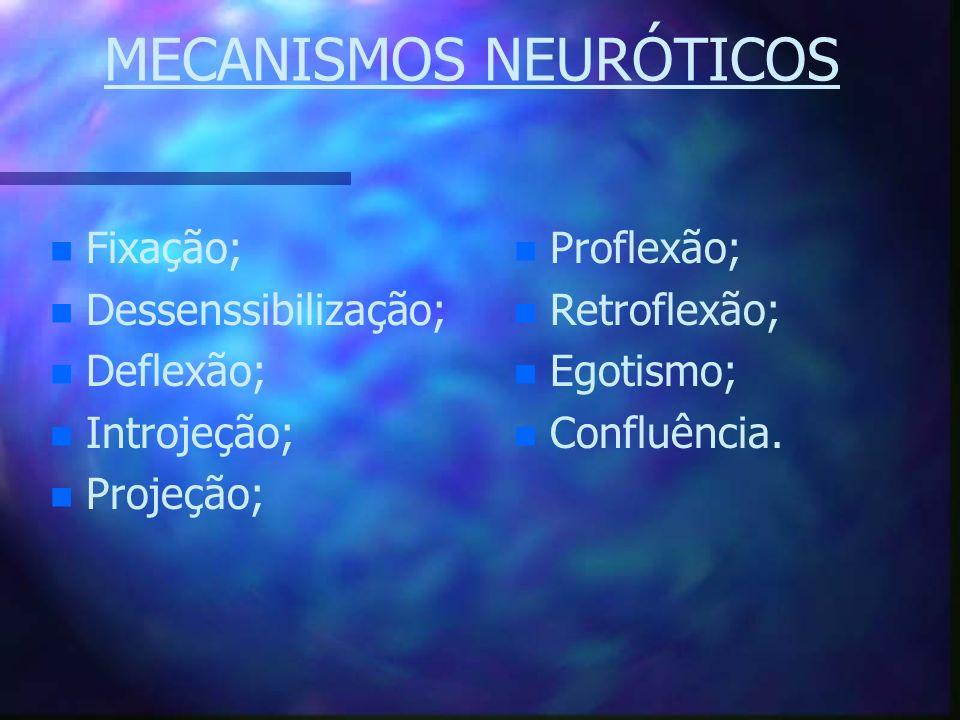 MECANISMOS NEURÓTICOS n n Fixação; n n Dessenssibilização; n n Deflexão; n n Introjeção; n n Projeção; n Proflexão; n Retroflexão; n Egotismo; n Confl