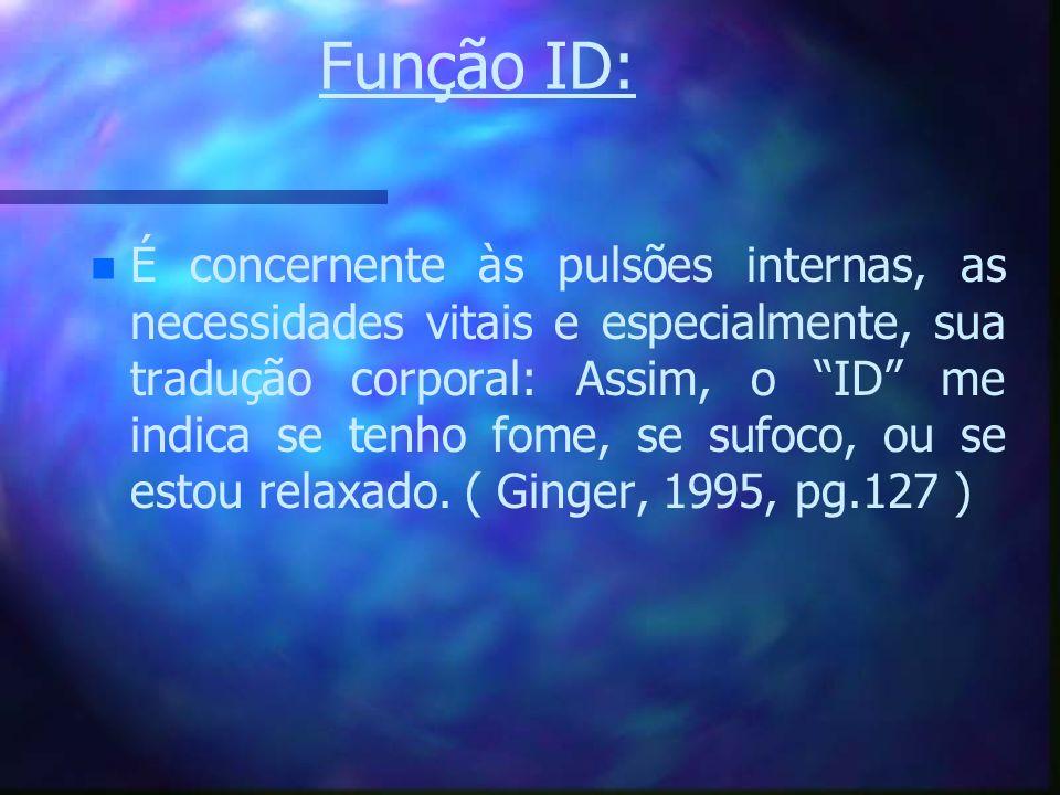 Função ID: n n É concernente às pulsões internas, as necessidades vitais e especialmente, sua tradução corporal: Assim, o ID me indica se tenho fome,