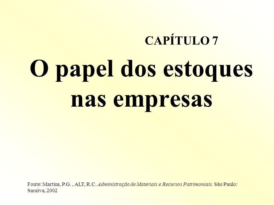 O papel dos estoques nas empresas Fonte: Martins, P.G., ALT, R.C. Administração de Materiais e Recursos Patrimoniais. São Paulo: Saraiva, 2002 CAPÍTUL